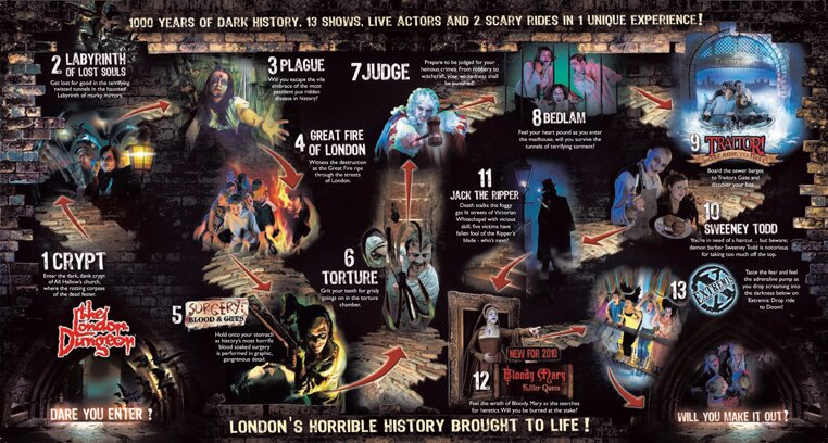 A London Dungeon é uma aula de história assustadora. A atração apresenta os episódios mais trágicos e tenebrosos dos últimos mil anos na capital britânica, com 11 encenações conduzidas por...