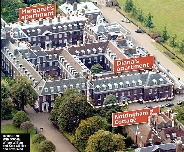 Kensington Palace, a casa de Kate e William