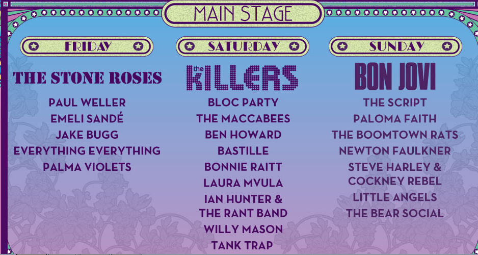 Isle of Wight Festival - Mapa de Londres