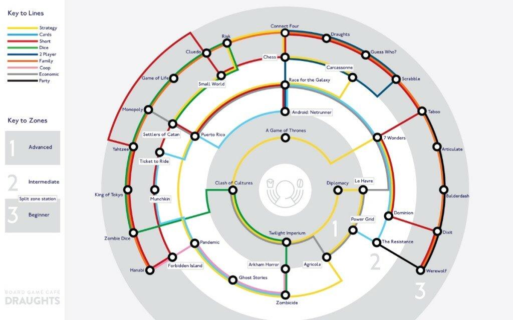 Mapa dos jogos ajuda a decidir a jornada pelos tabuleiros