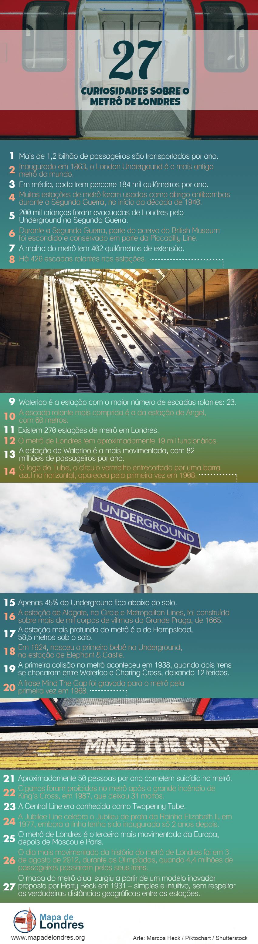 Mapa de Londres - Curiosidades sobre o metrô de Londres