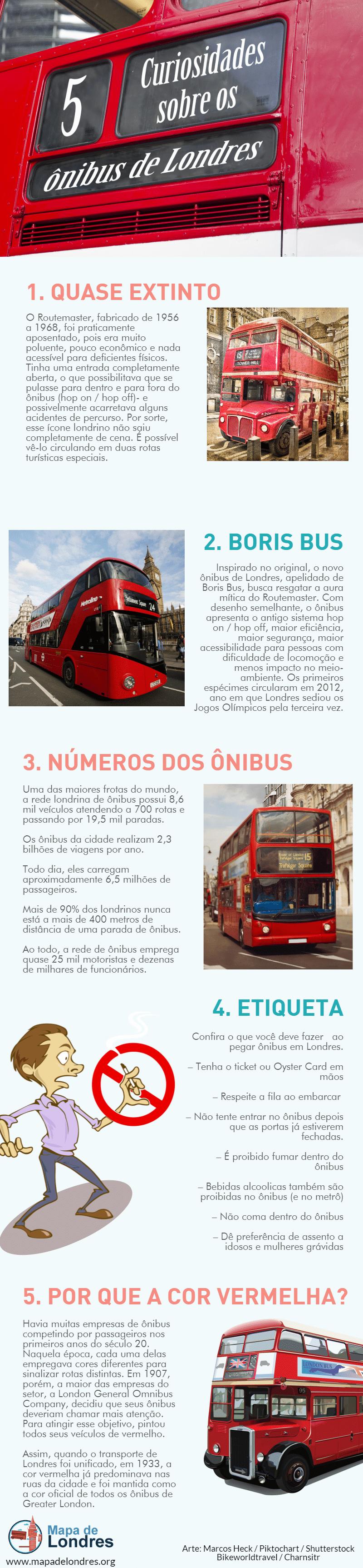 Mapa de Londres - ônibus