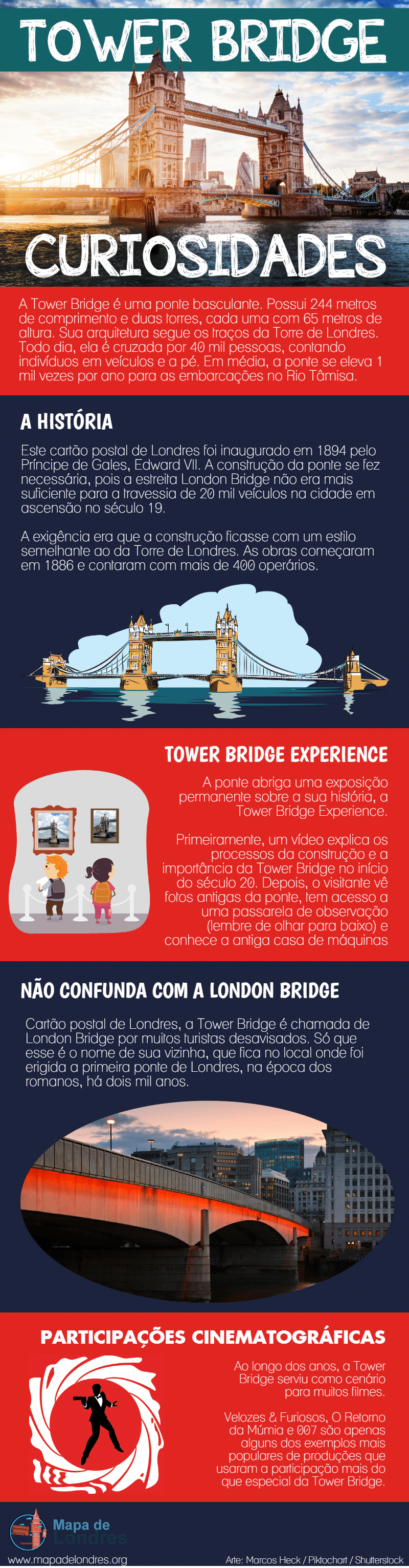 Mapa de Londres - Tower Bridge (4)