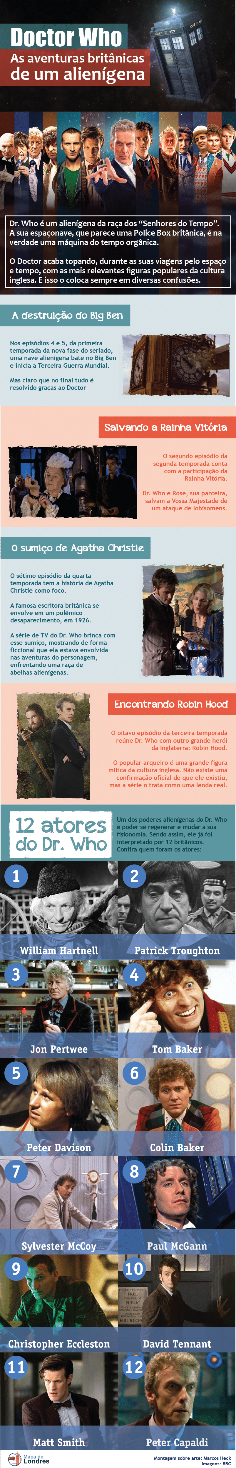 Info Doctor Who
