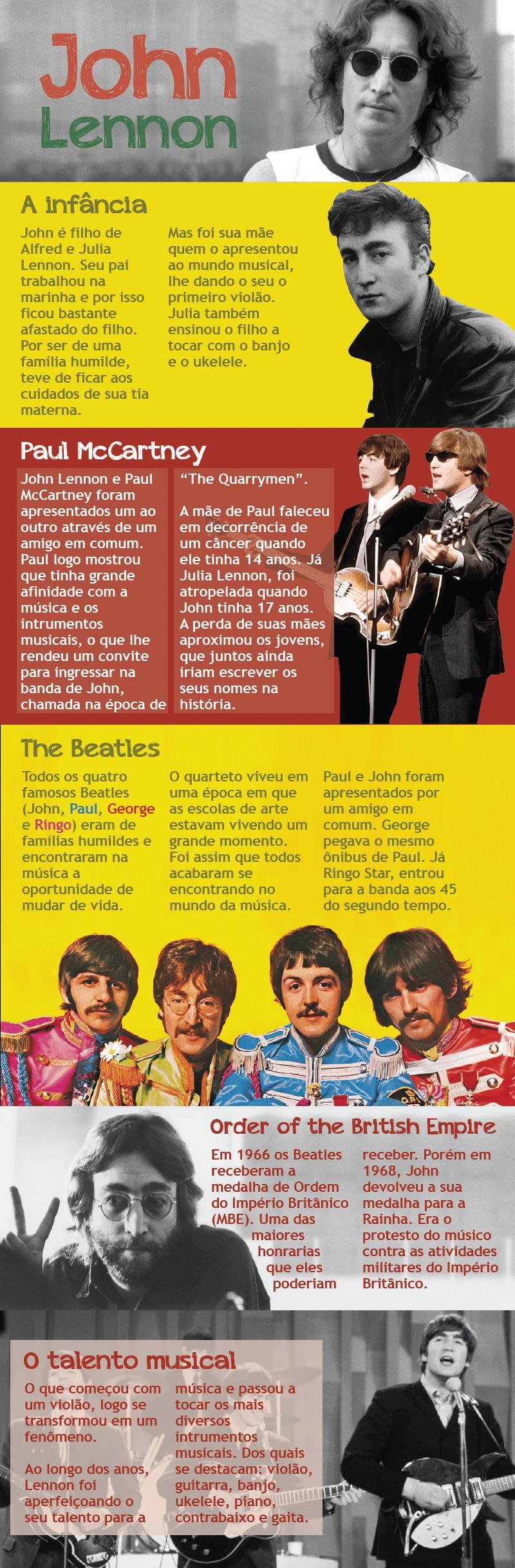 Info John Lennon