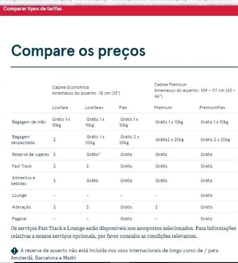 Compare preços pela Norwegian Airlines