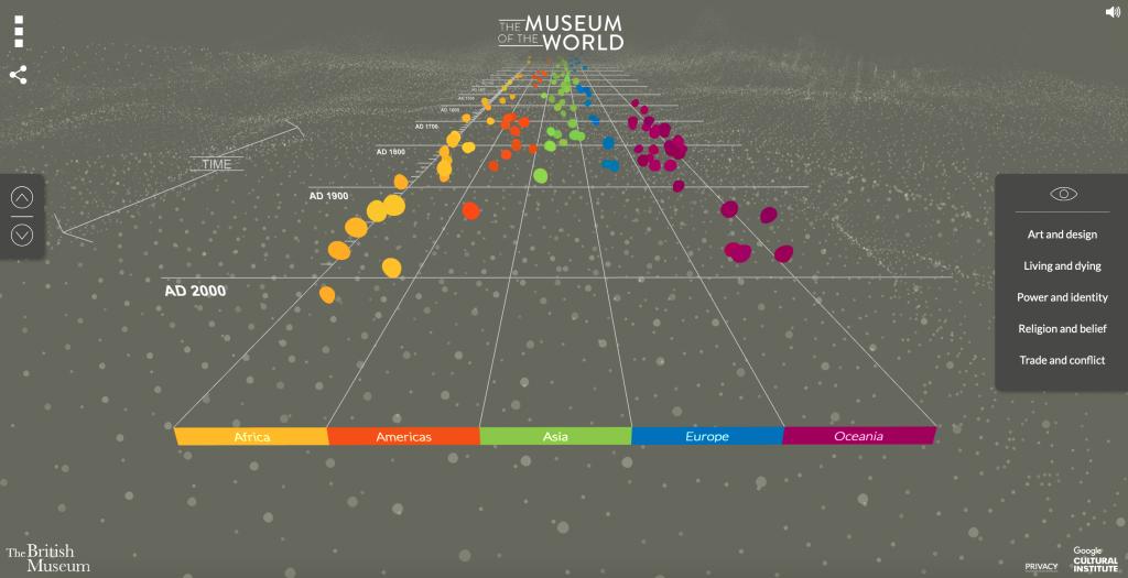 Página inicial do site do Museu Britânico